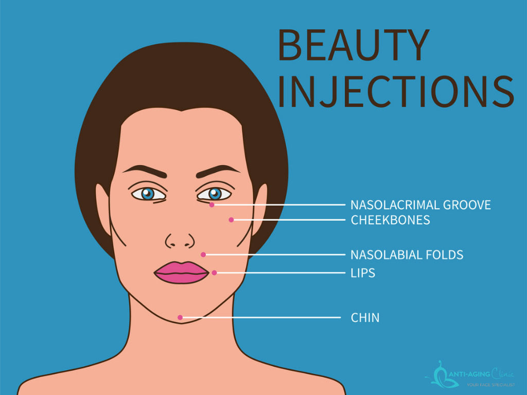 beauty-injections